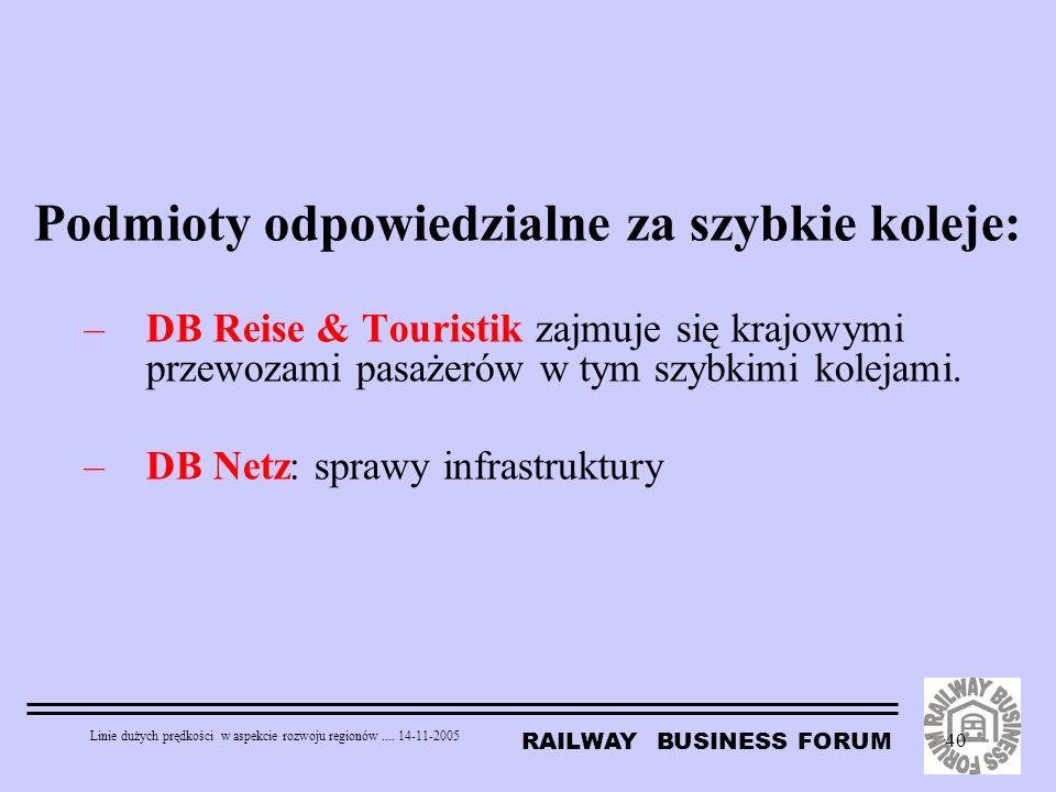 Podmioty odpowiedzialne za szybkie koleje: