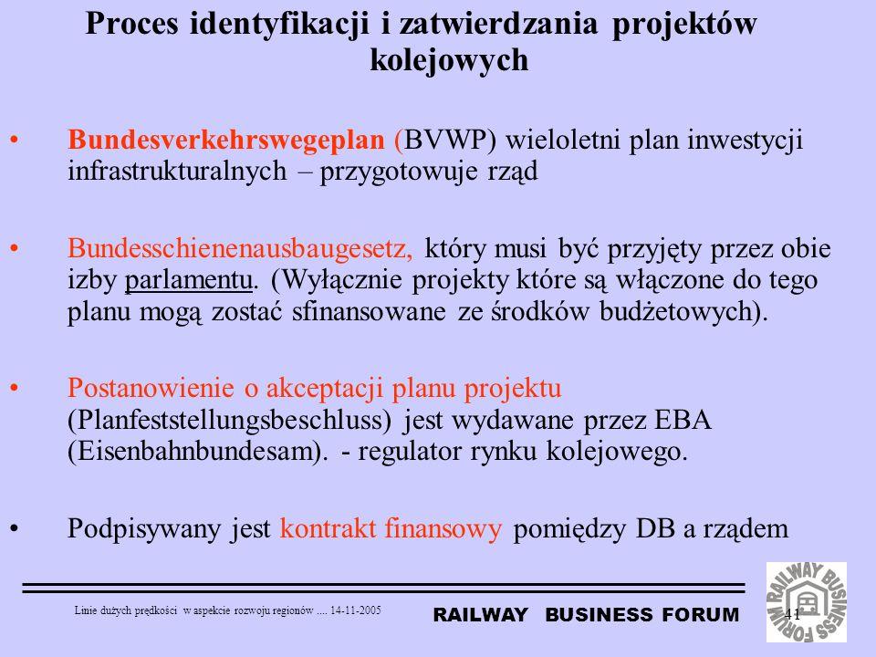 Proces identyfikacji i zatwierdzania projektów kolejowych