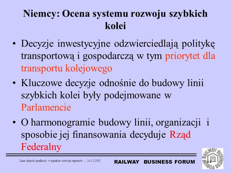 Niemcy: Ocena systemu rozwoju szybkich kolei