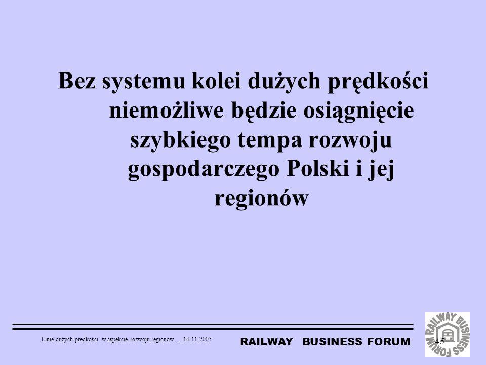 Bez systemu kolei dużych prędkości niemożliwe będzie osiągnięcie szybkiego tempa rozwoju gospodarczego Polski i jej regionów