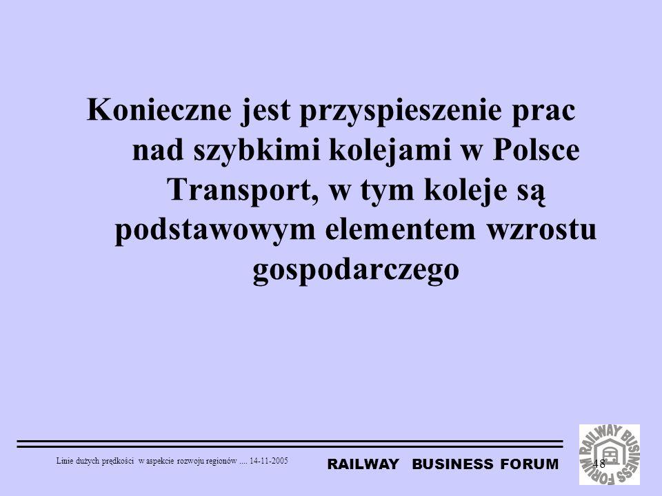 Konieczne jest przyspieszenie prac nad szybkimi kolejami w Polsce Transport, w tym koleje są podstawowym elementem wzrostu gospodarczego