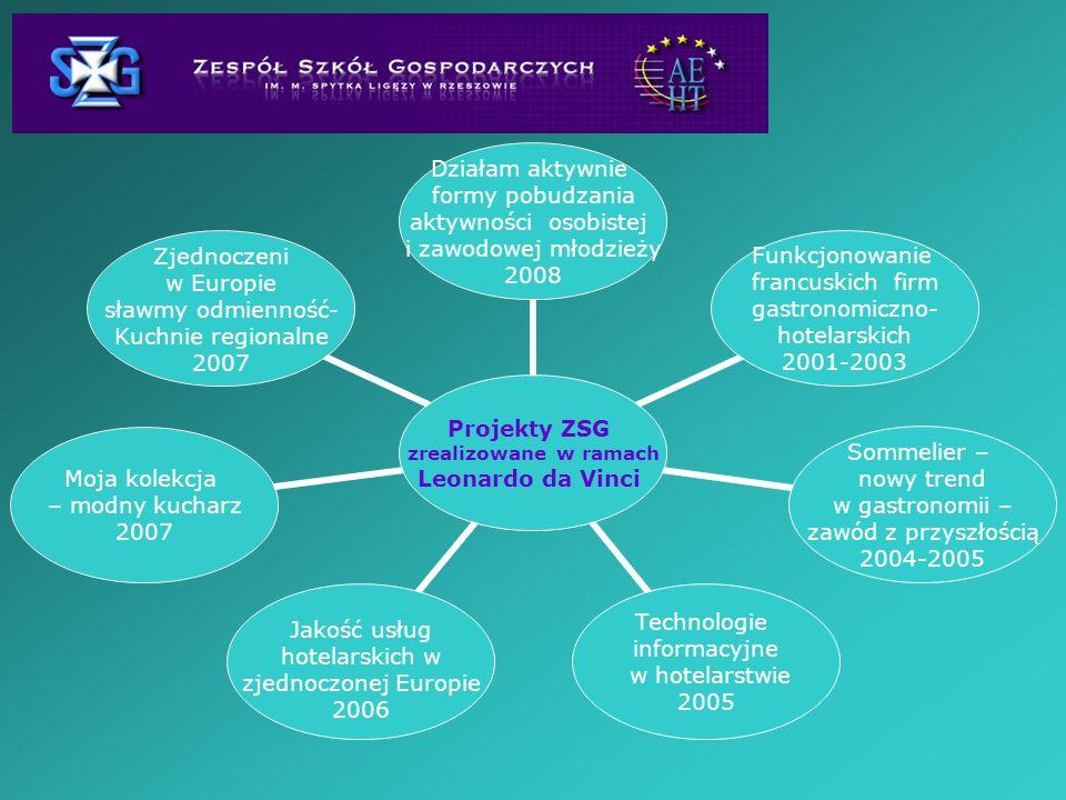 Jakość usług hotelarskich w zjednoczonej Europie 2006