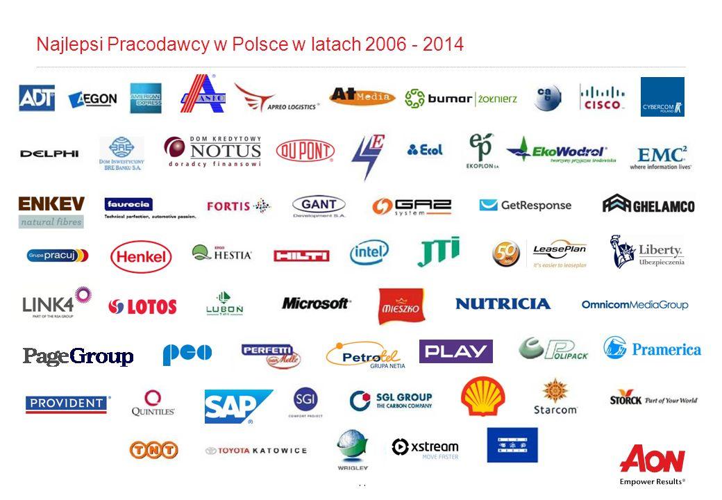 Najlepsi Pracodawcy w Polsce w latach 2006 - 2014