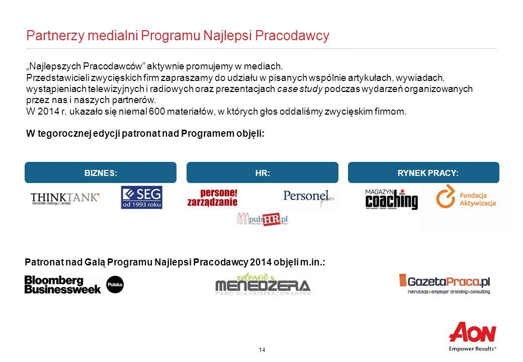 Partnerzy medialni Programu Najlepsi Pracodawcy