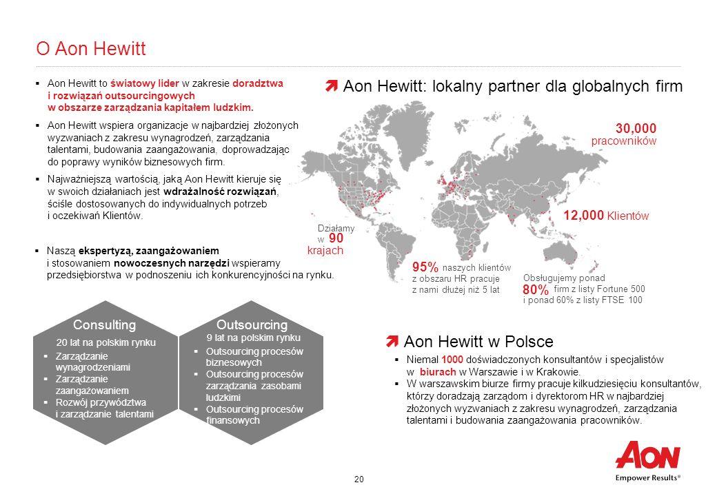 O Aon Hewitt  Aon Hewitt: lokalny partner dla globalnych firm