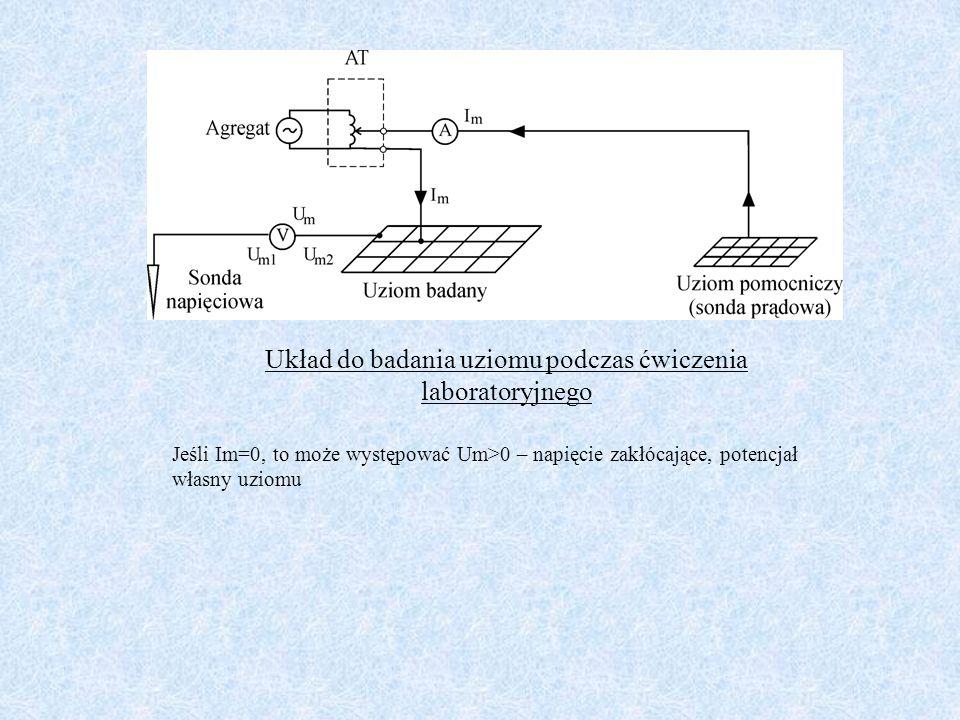 Układ do badania uziomu podczas ćwiczenia laboratoryjnego