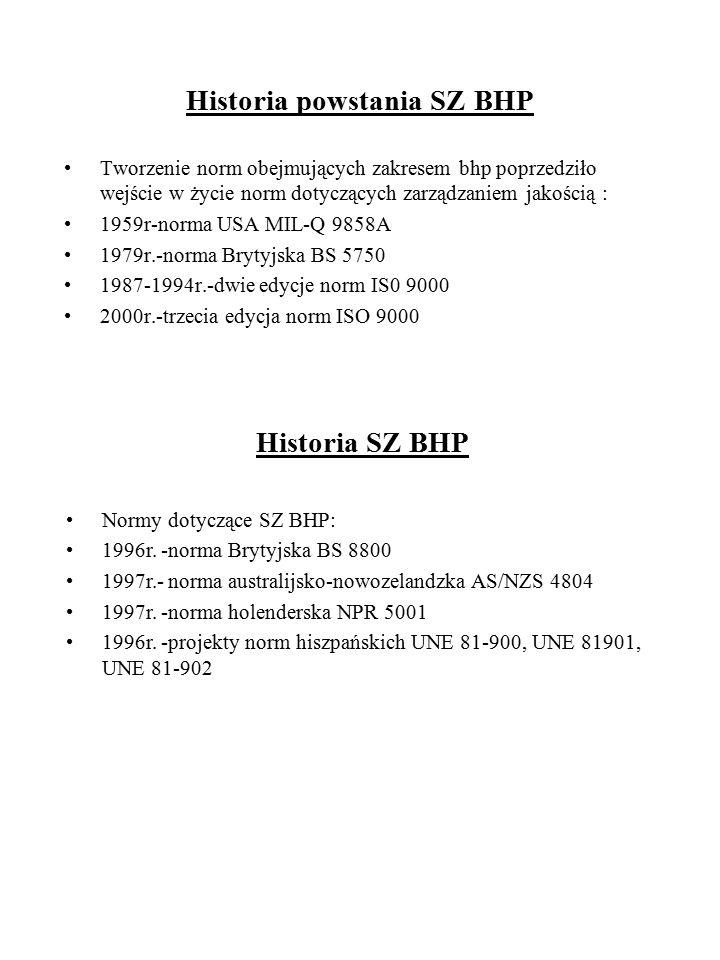 Historia powstania SZ BHP