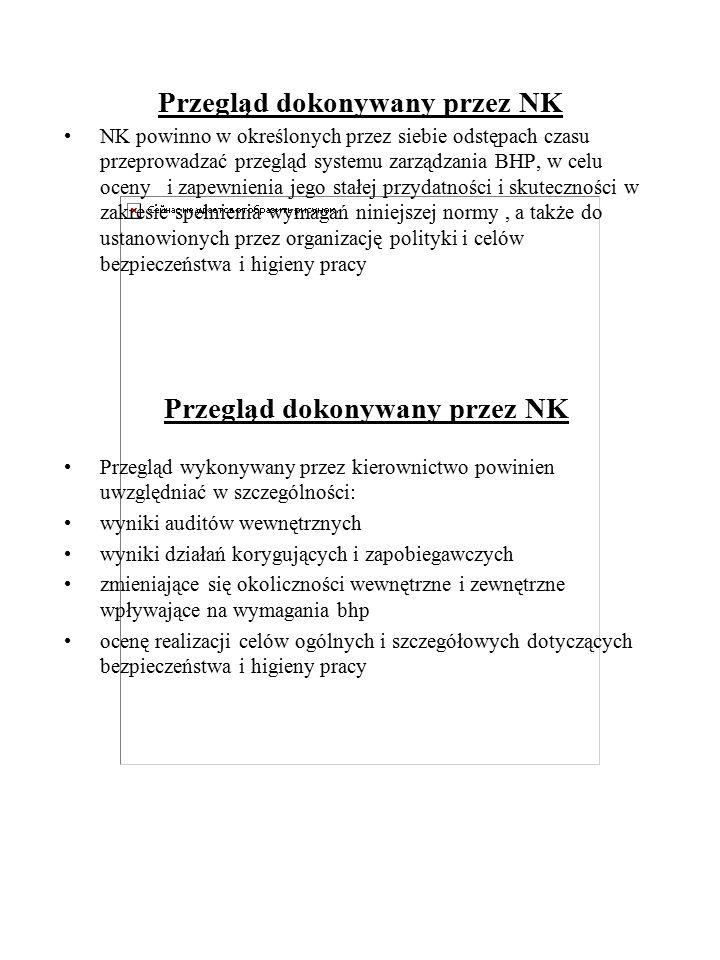 Przegląd dokonywany przez NK