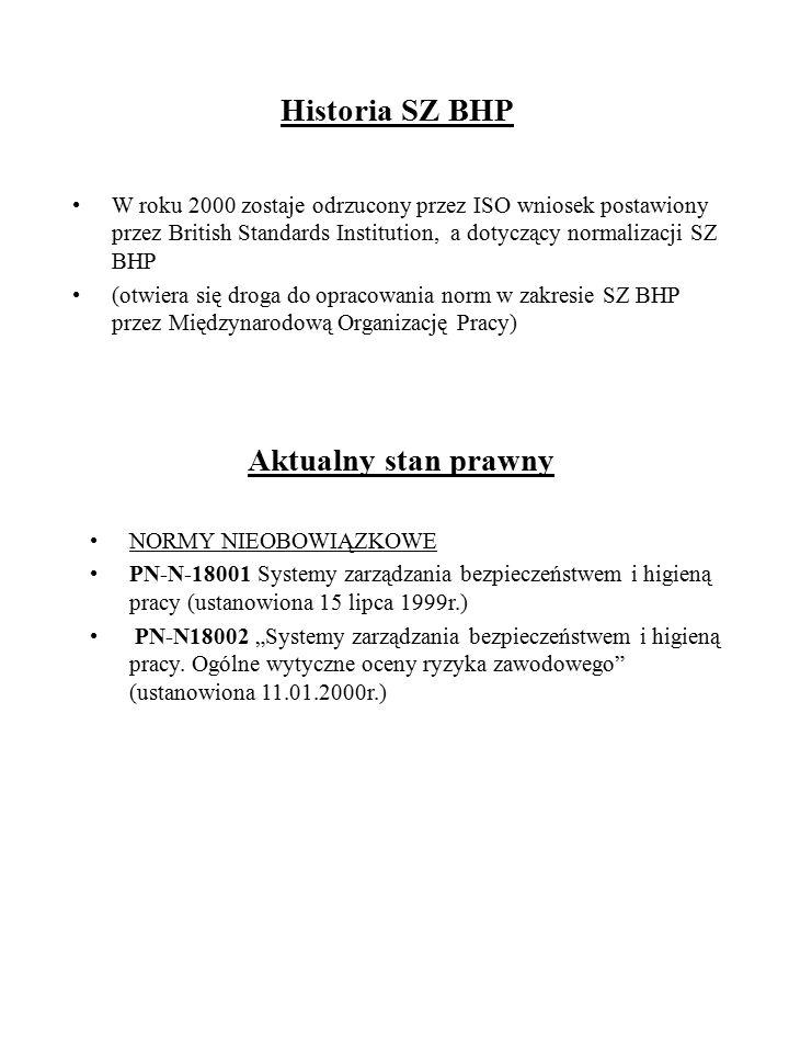 Historia SZ BHP Aktualny stan prawny