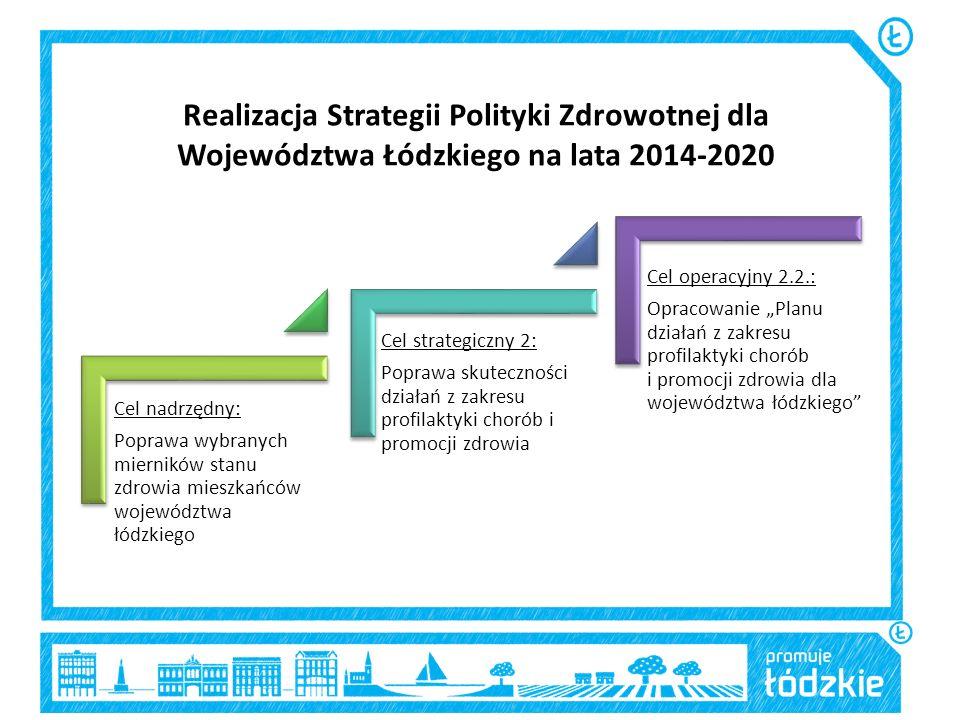 Realizacja Strategii Polityki Zdrowotnej dla Województwa Łódzkiego na lata 2014-2020