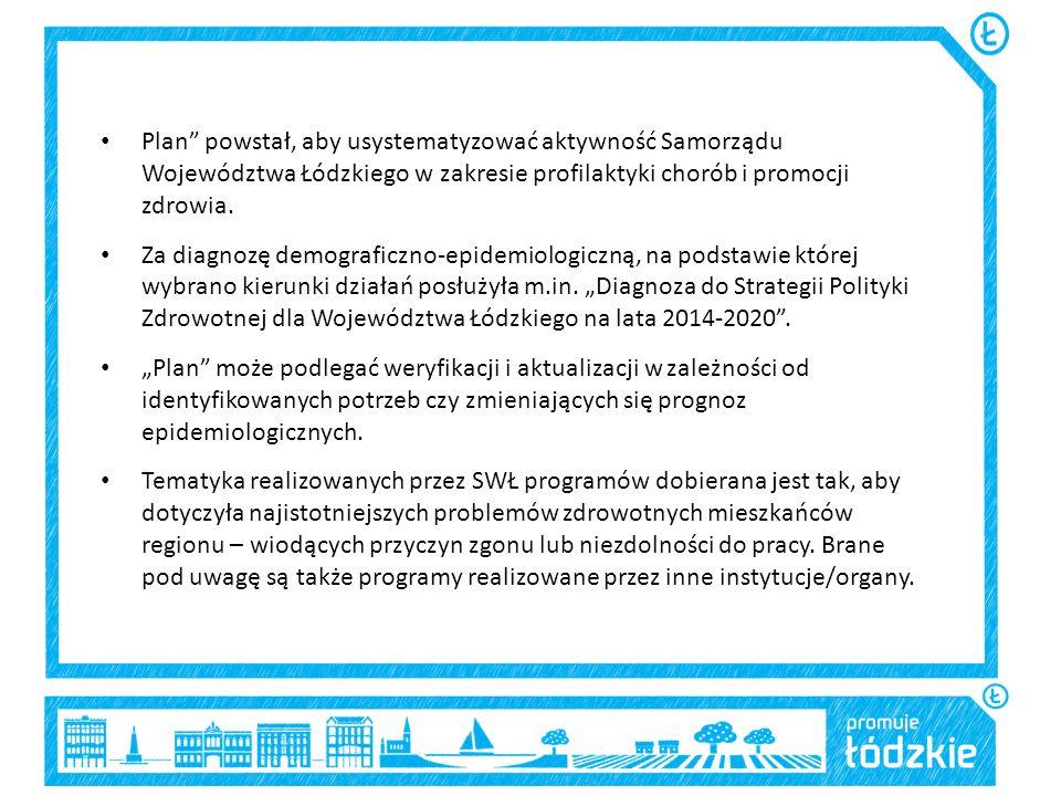 Plan powstał, aby usystematyzować aktywność Samorządu Województwa Łódzkiego w zakresie profilaktyki chorób i promocji zdrowia.