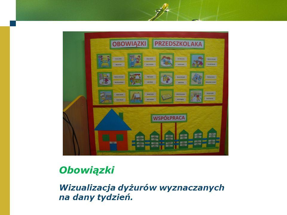 Obowiązki Wizualizacja dyżurów wyznaczanych na dany tydzień.