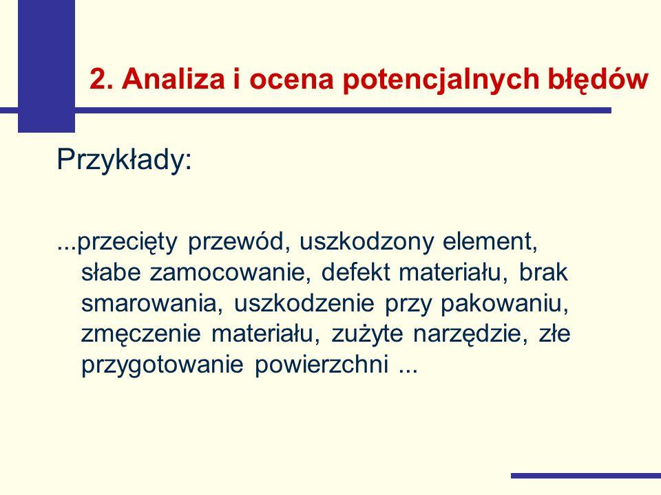 2. Analiza i ocena potencjalnych błędów