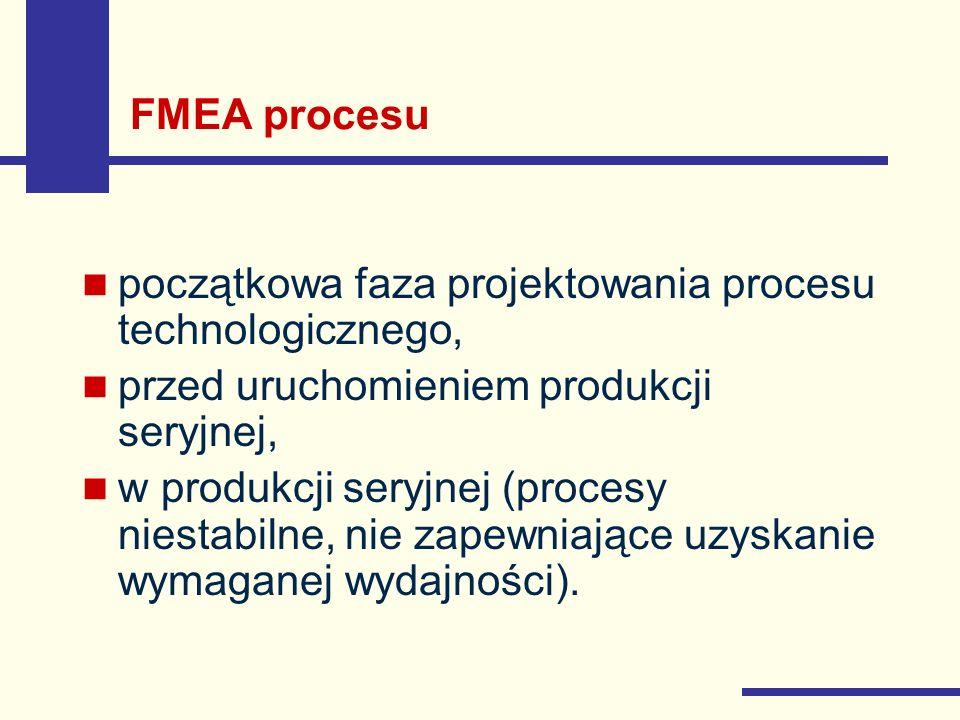 FMEA procesu początkowa faza projektowania procesu technologicznego, przed uruchomieniem produkcji seryjnej,