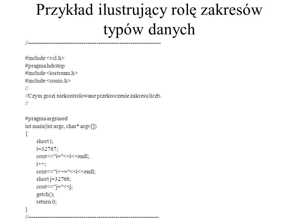 Przykład ilustrujący rolę zakresów typów danych