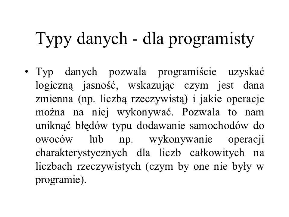 Typy danych - dla programisty