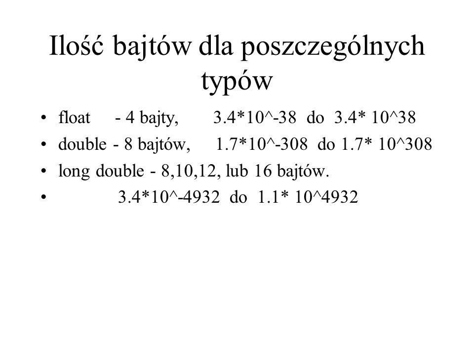 Ilość bajtów dla poszczególnych typów
