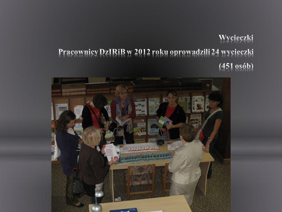 Wycieczki Pracownicy DzIRiB w 2012 roku oprowadzili 24 wycieczki (451 osób)