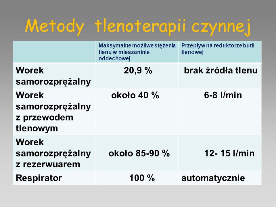 Metody tlenoterapii czynnej