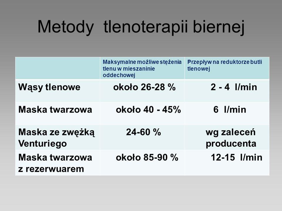 Metody tlenoterapii biernej