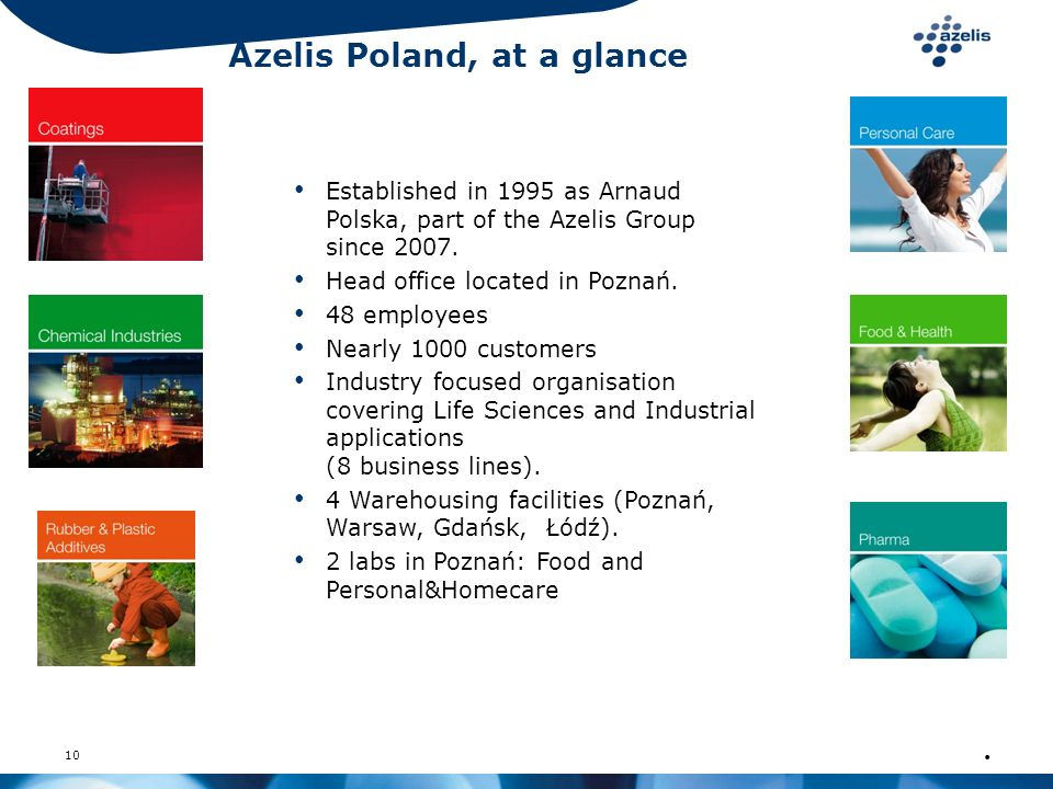 Azelis Poland, at a glance