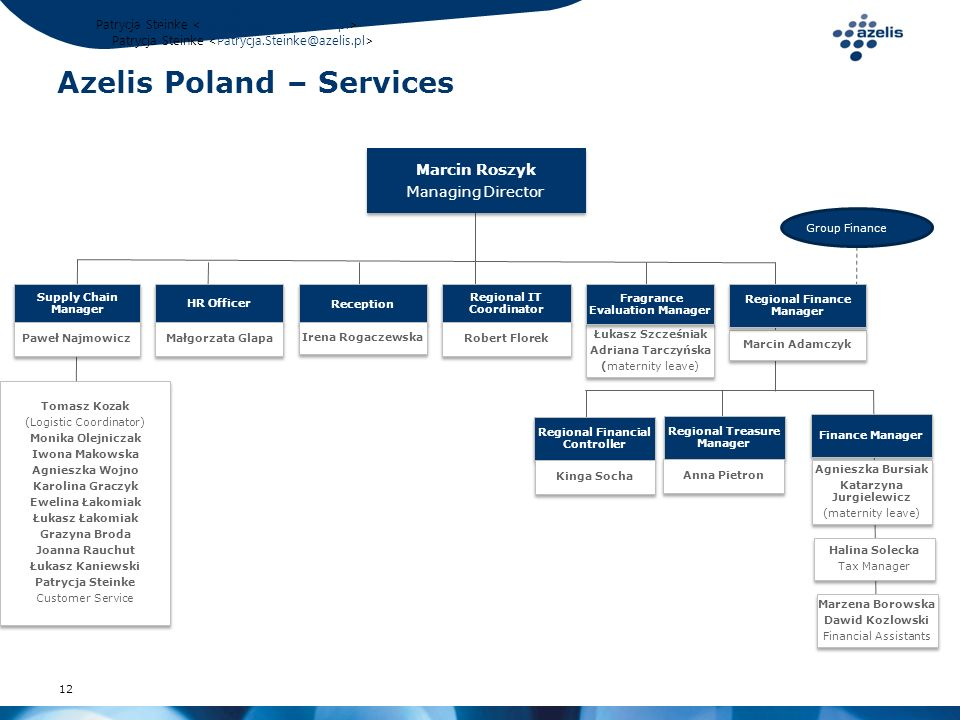 Azelis Poland – Services
