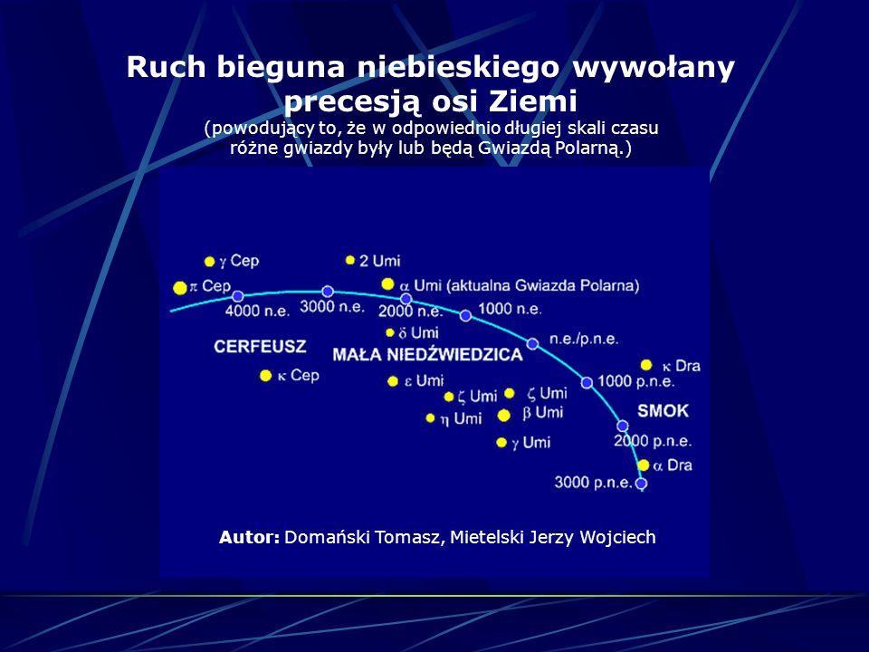 Ruch bieguna niebieskiego wywołany precesją osi Ziemi (powodujący to, że w odpowiednio długiej skali czasu różne gwiazdy były lub będą Gwiazdą Polarną.)