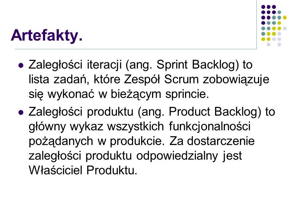 Artefakty. Zaległości iteracji (ang. Sprint Backlog) to lista zadań, które Zespół Scrum zobowiązuje się wykonać w bieżącym sprincie.