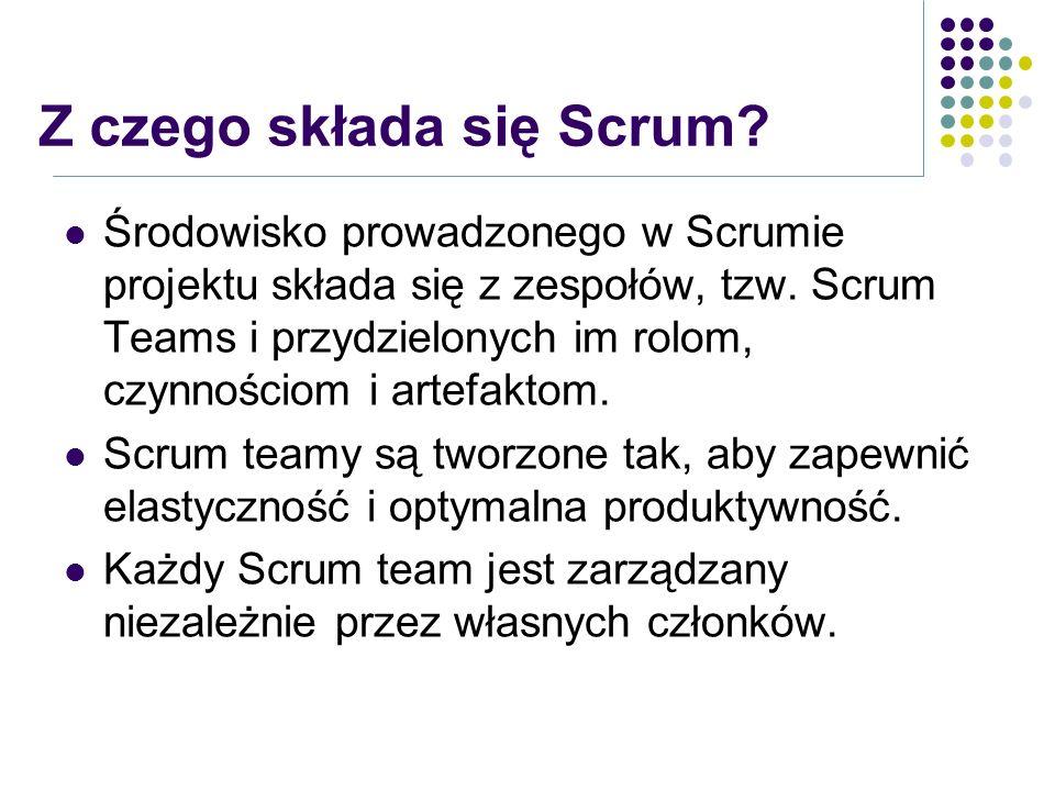 Z czego składa się Scrum