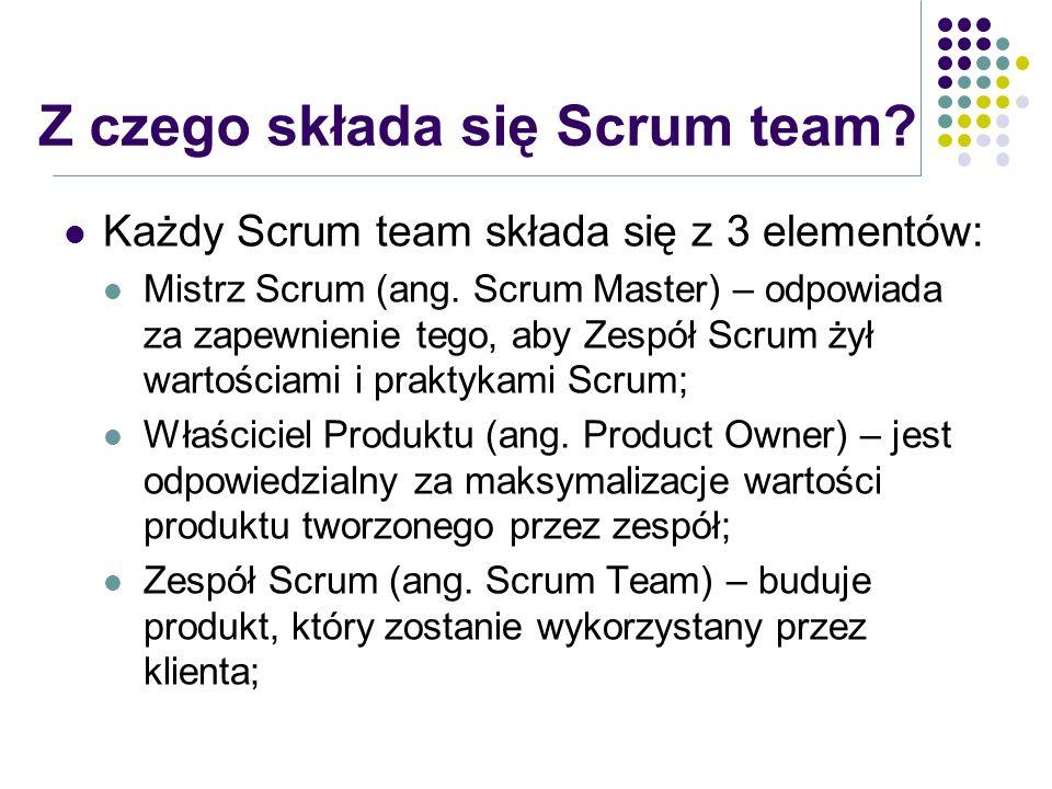 Z czego składa się Scrum team