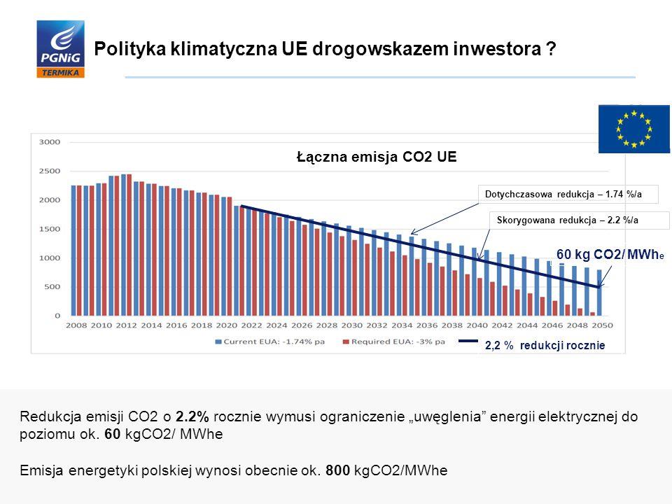 Polityka klimatyczna UE drogowskazem inwestora