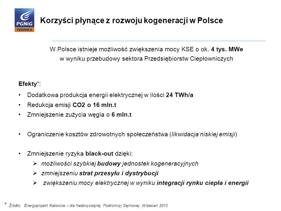 Korzyści płynące z rozwoju kogeneracji w Polsce