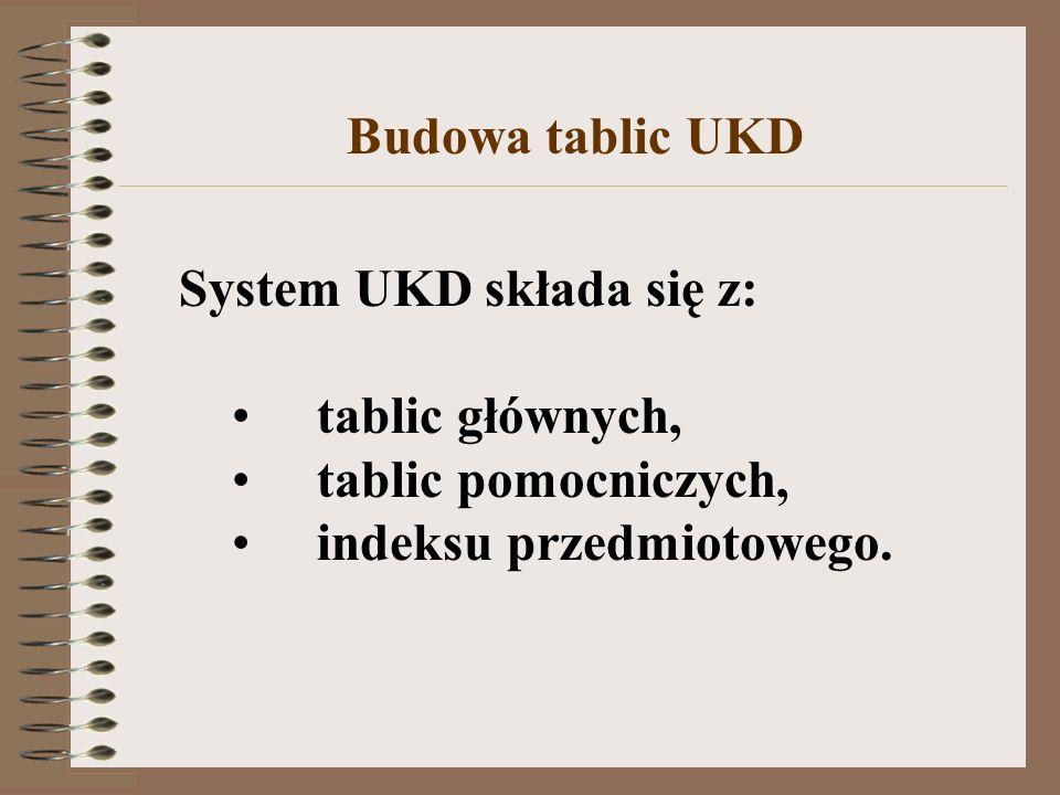 Budowa tablic UKD System UKD składa się z: tablic głównych, tablic pomocniczych, indeksu przedmiotowego.