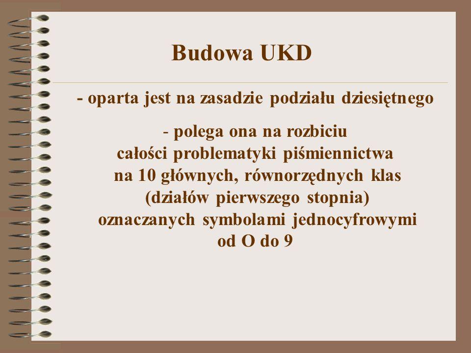 Budowa UKD - oparta jest na zasadzie podziału dziesiętnego