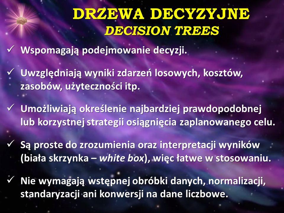 DRZEWA DECYZYJNE DECISION TREES