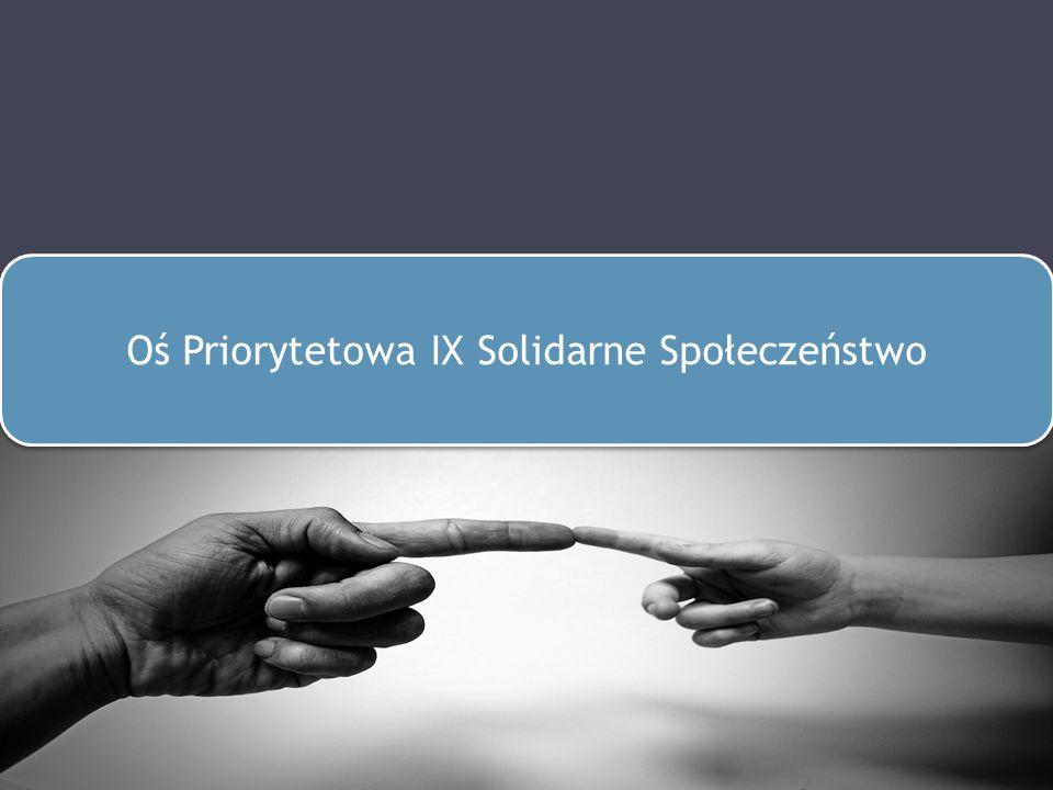 Oś Priorytetowa IX Solidarne Społeczeństwo
