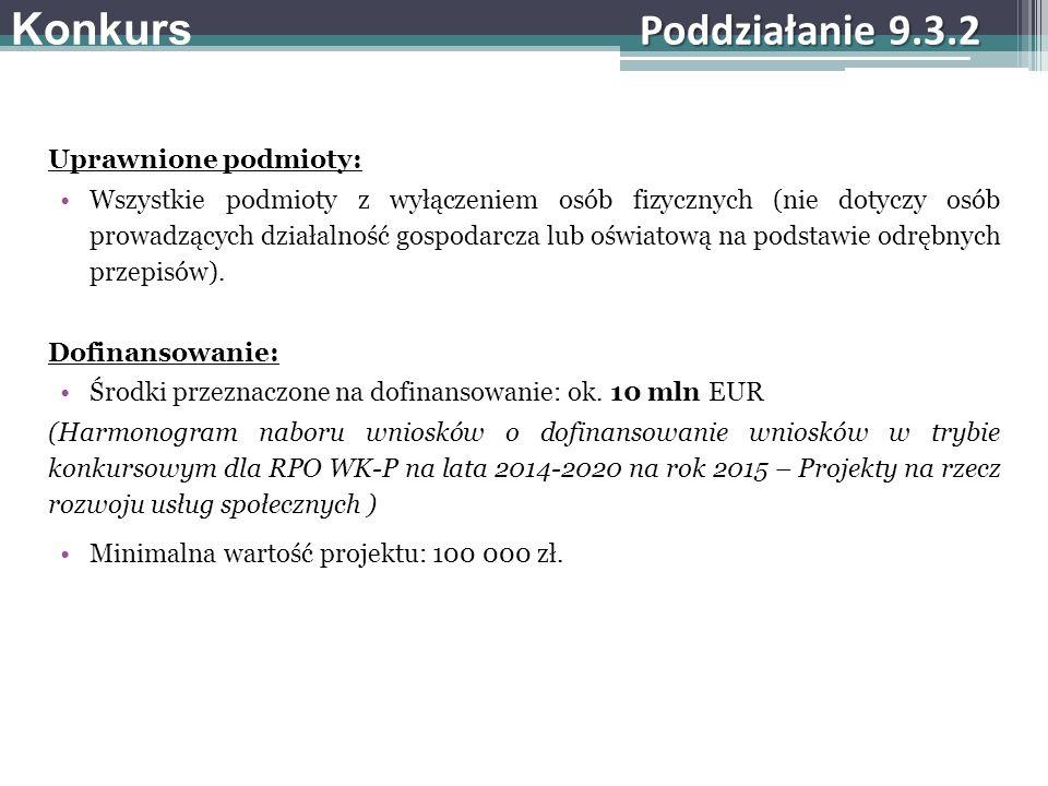 Konkurs Poddziałanie 9.3.2 Uprawnione podmioty:
