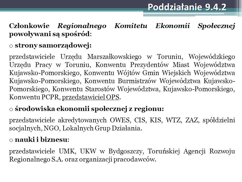Poddziałanie 9.4.2 Członkowie Regionalnego Komitetu Ekonomii Społecznej powoływani są spośród: strony samorządowej: