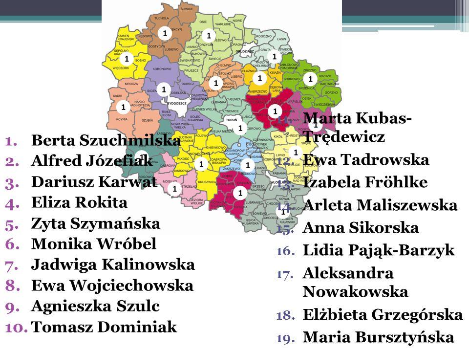 Marta Kubas- Trędewicz