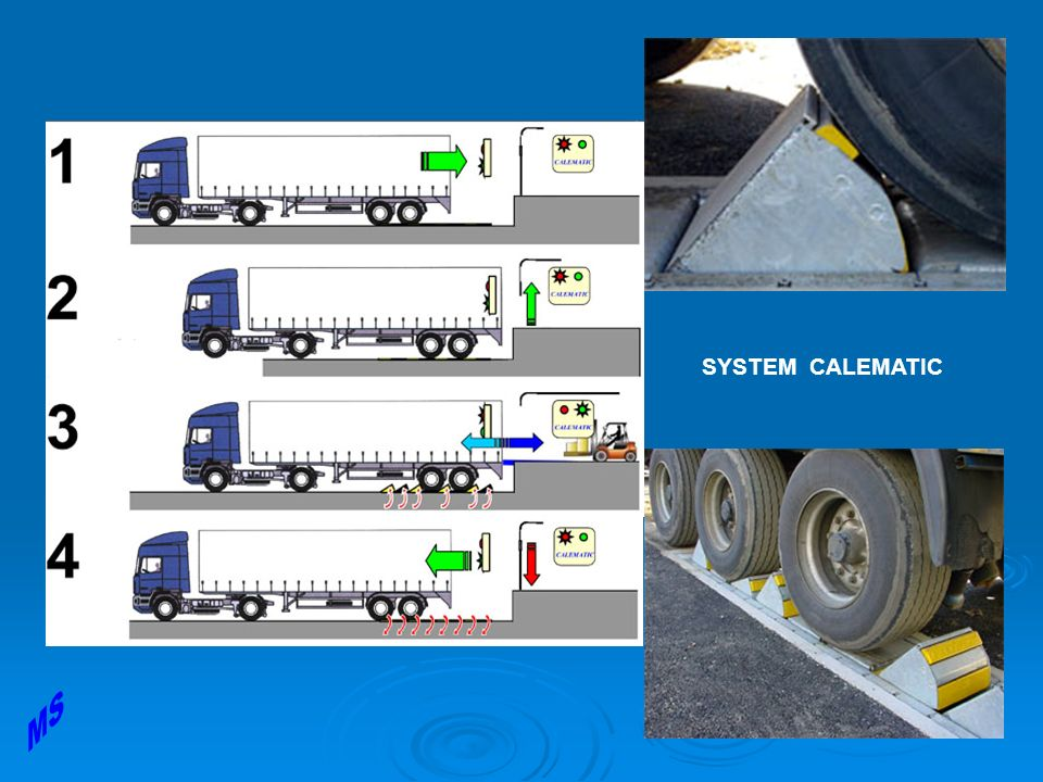 SYSTEM CALEMATIC MS