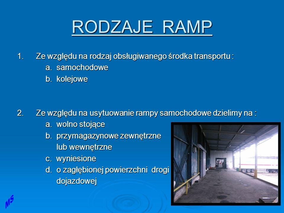 RODZAJE RAMP Ze względu na rodzaj obsługiwanego środka transportu :