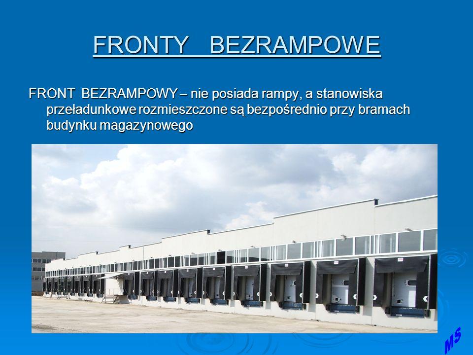 FRONTY BEZRAMPOWE FRONT BEZRAMPOWY – nie posiada rampy, a stanowiska przeładunkowe rozmieszczone są bezpośrednio przy bramach budynku magazynowego.