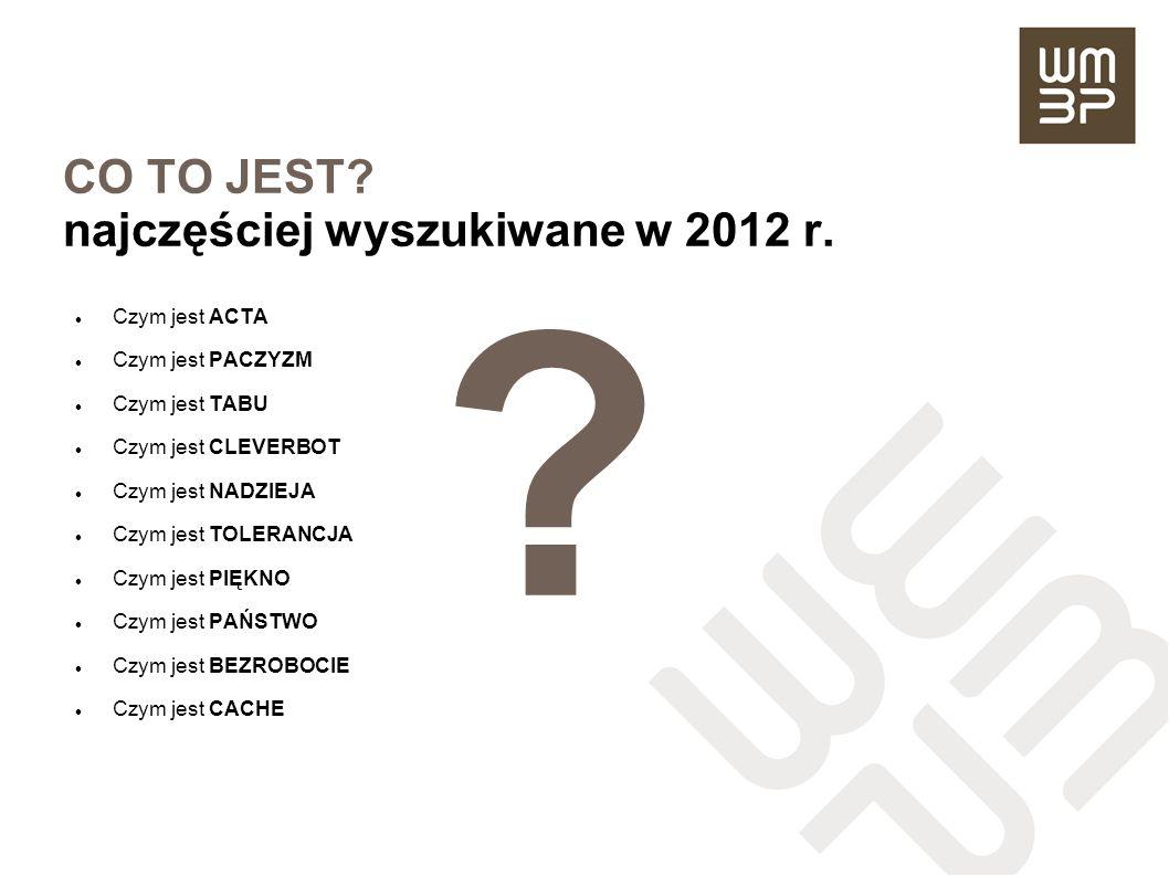CO TO JEST najczęściej wyszukiwane w 2012 r.