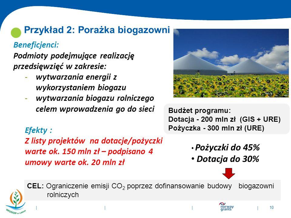Przykład 2: Porażka biogazowni