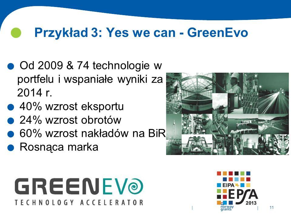 Przykład 3: Yes we can - GreenEvo