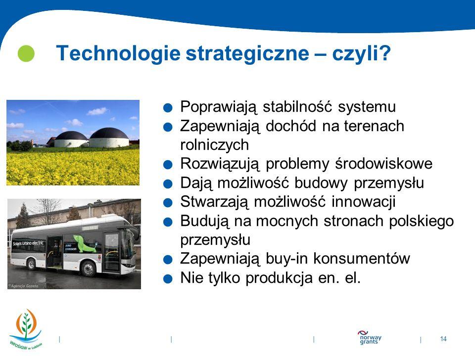 Technologie strategiczne – czyli