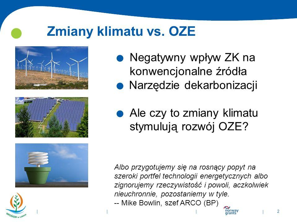 Zmiany klimatu vs. OZE Negatywny wpływ ZK na konwencjonalne źródła