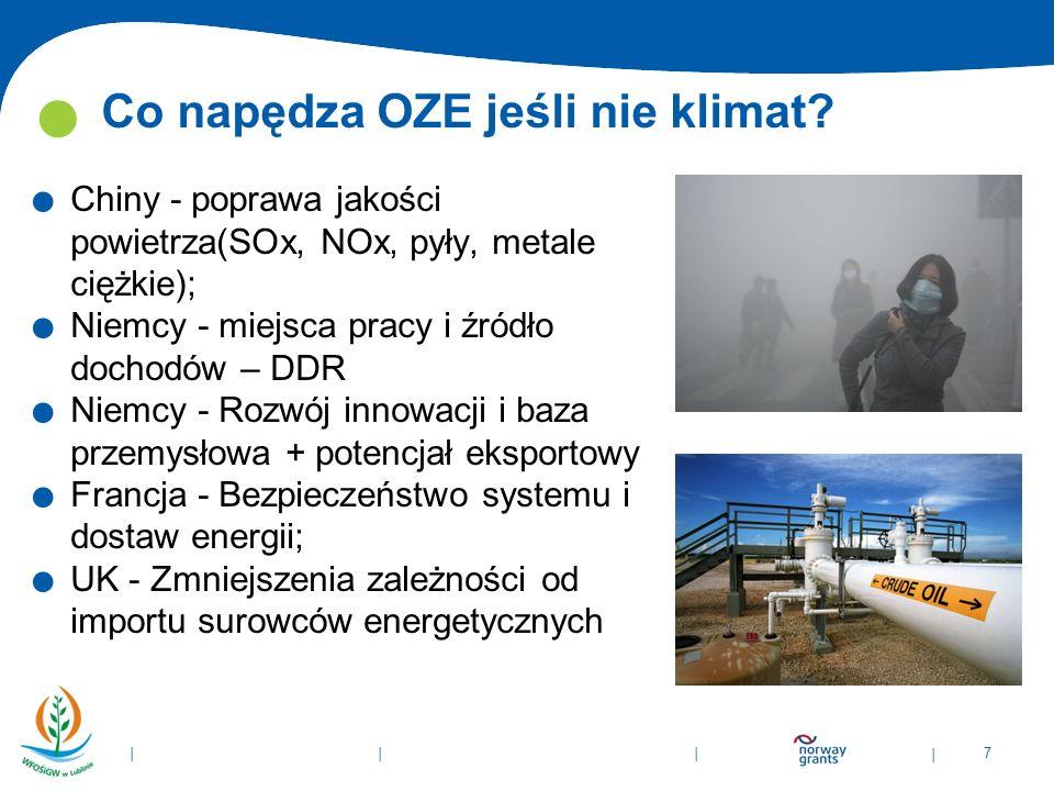 Co napędza OZE jeśli nie klimat