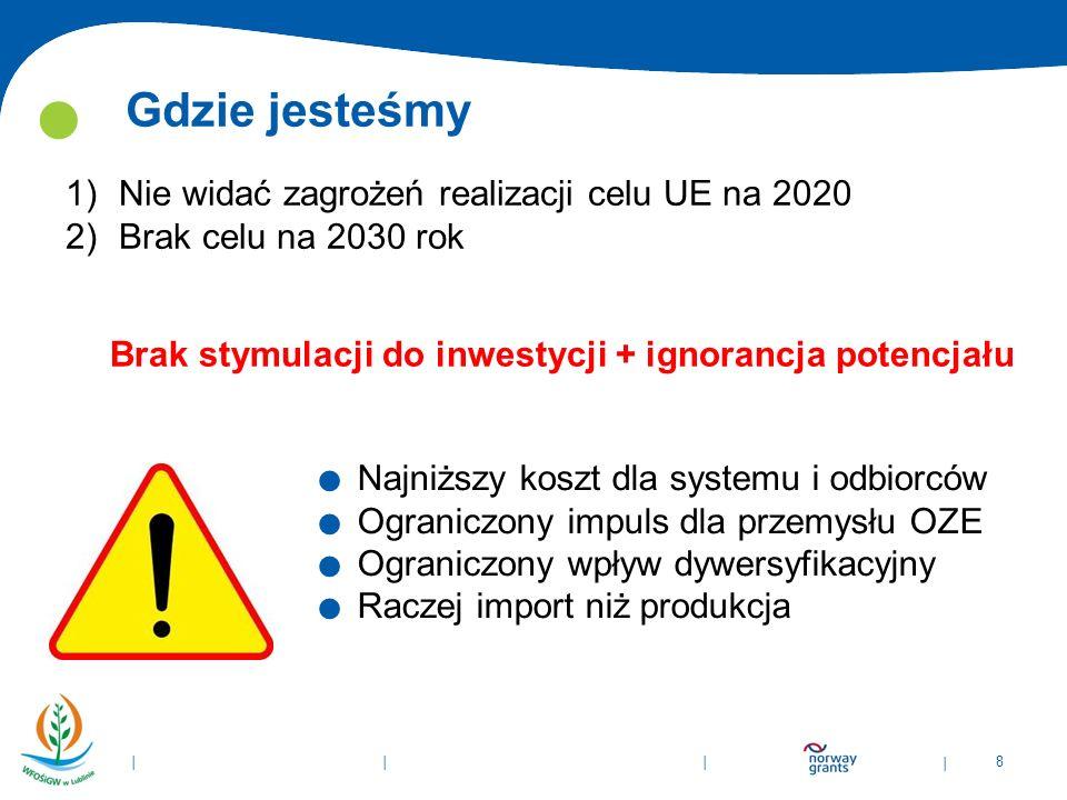 Gdzie jesteśmy Nie widać zagrożeń realizacji celu UE na 2020