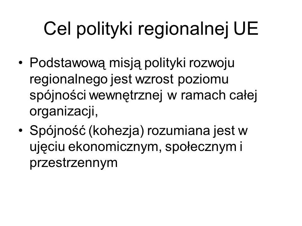 Cel polityki regionalnej UE